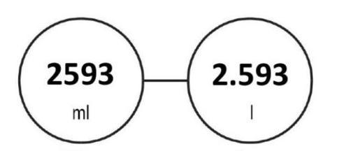 2593-ml-to-l-800x416.jpg.12d240206a7e6313a01c381fe60dbf16.jpg